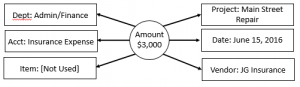 Accounting Dimension Graphic 3 of 4