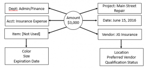 Accounting Dimension Graphic 4 of 4