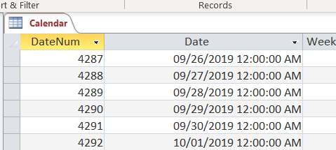 Accounting calendar dates reflect 12:00:00 AM Time or time = 0 every day