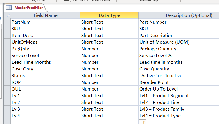 List if fields with data types for Product Master.