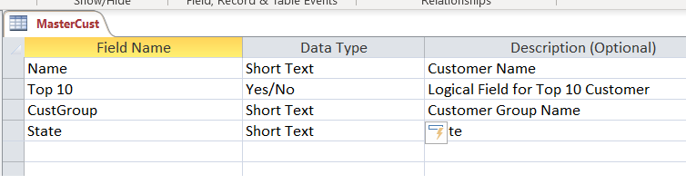List if fields with data types for Customer Master.
