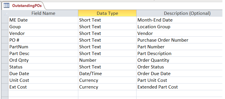 List if fields with data types for month-end Outstanding Purchase Order transactional table.