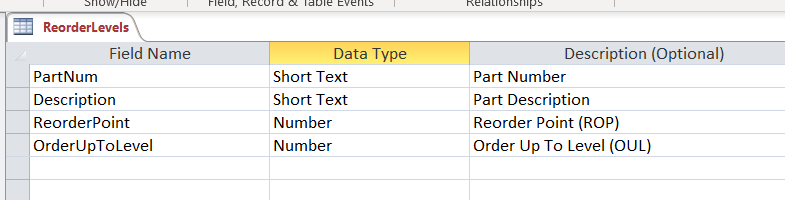 List if fields with data types for Reorder Point transactional table.