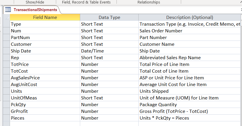 List if fields with data types for daily Shipment transactional table.