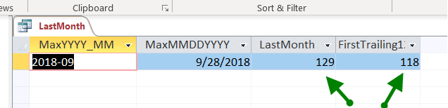 LastMonth query result showing the current lastest month number (129) and the 12 month earlier month number (118)