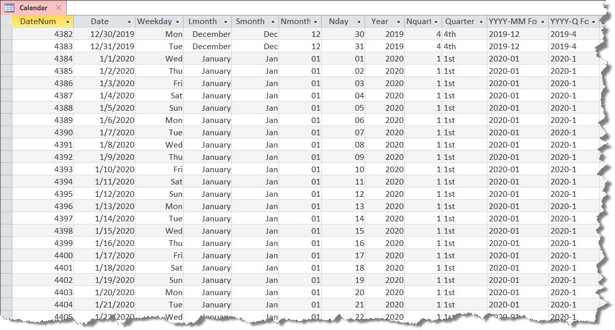 Access example of a versatile accounting calendar fields