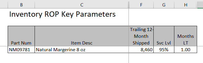Key ROP Parameters for our example Part Number